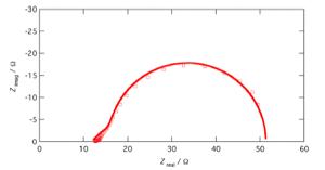 impedance_sim