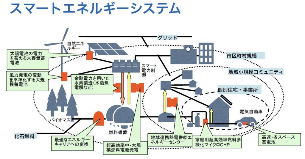 future-image-energysystem